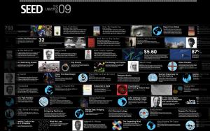 Screen shot 2009-10-17 at 2.31.30 PM